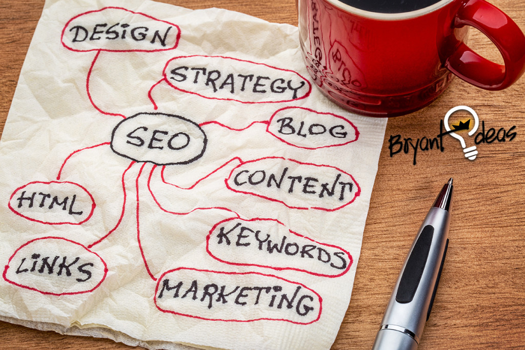 What does SEO do for you?