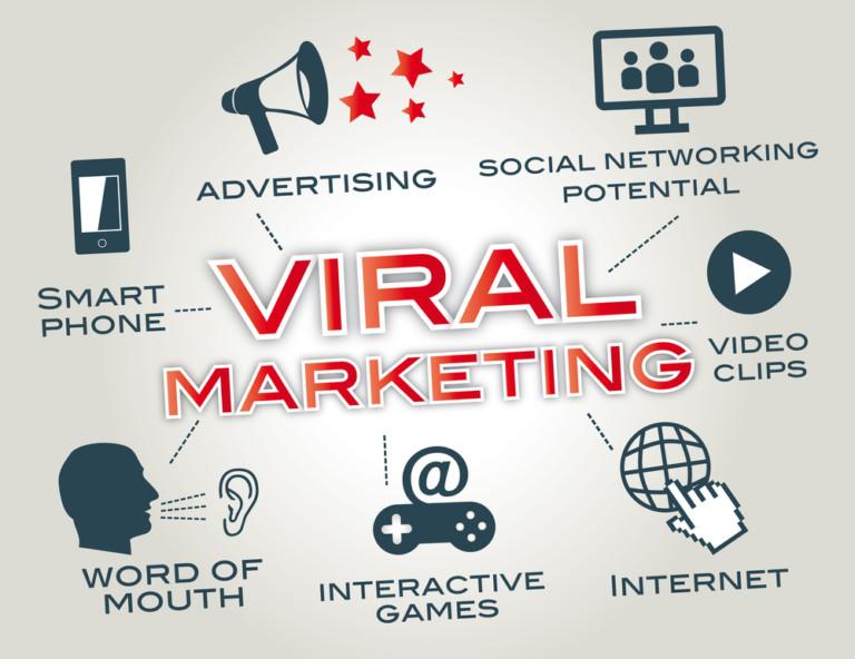 Brand Marketing Sandy UT - Bryant Ideas